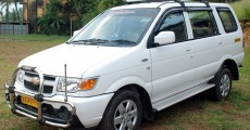 Mangalore weekend cab Hire